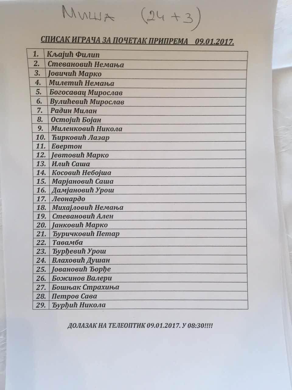 Partizan, igrači Partizana