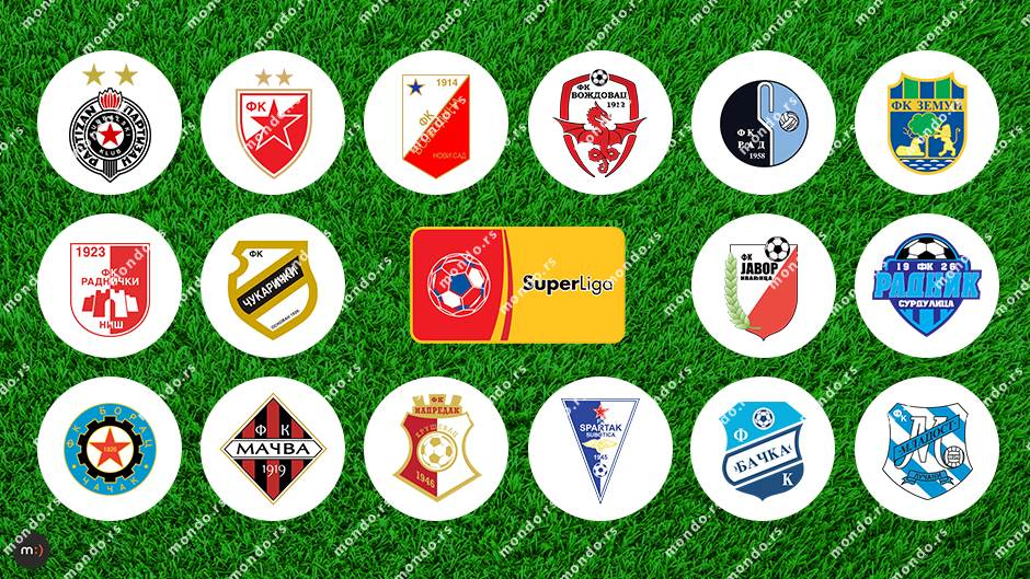 Superliga, superligaškli klubovi, klubovi Superlige, fudbal