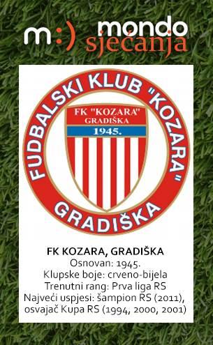 MONDO sjećanja, FK Kozara Gradiška