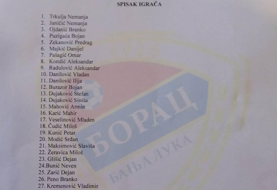 Spisak igrača - Borac