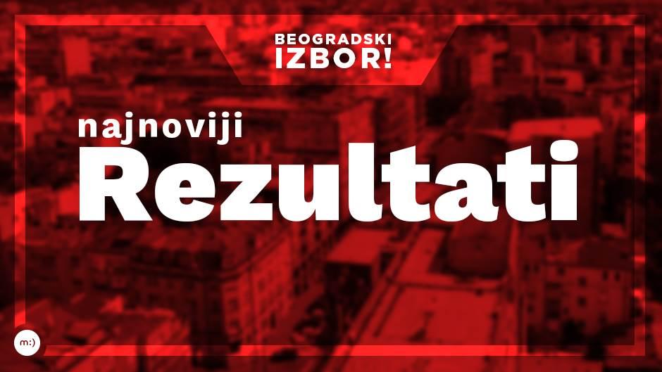 beograd, izbori, beogradski izbori, najnoviji rezultati