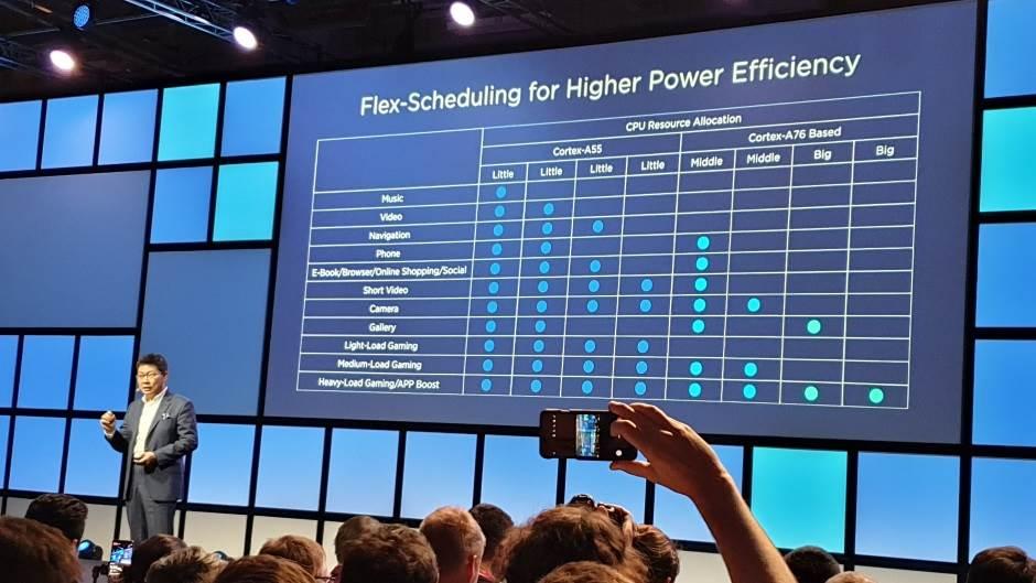 Huawei ostaje bez čipova? Britanija otkazala 5G uređaje