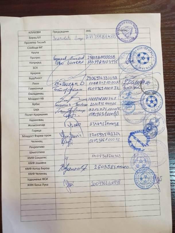 potpisi