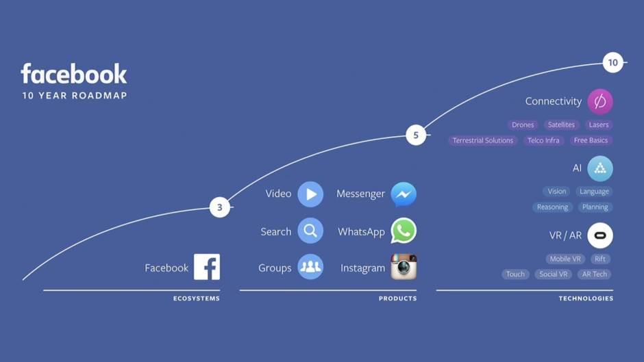 Zabrana za Facebook u Evropi!
