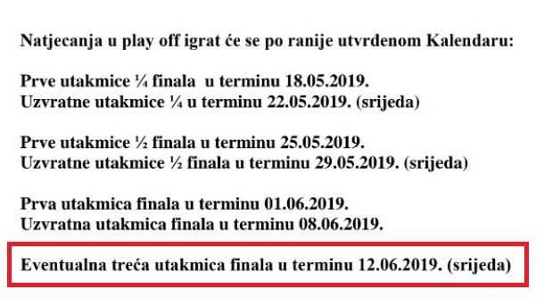 Propozicije takmičenja u plej-ofu Premijer lige BiH