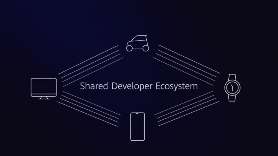 Huawei HarmonyOS: Baš svi detalji! VIDEO