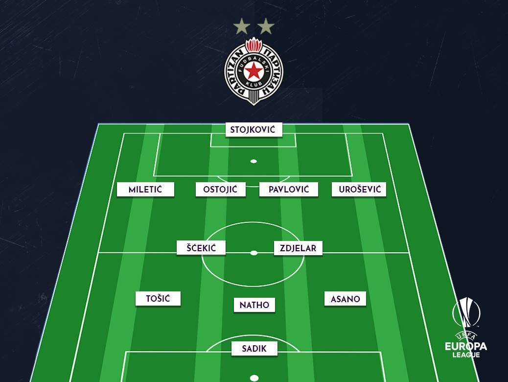 Partizan, AEK, sastav