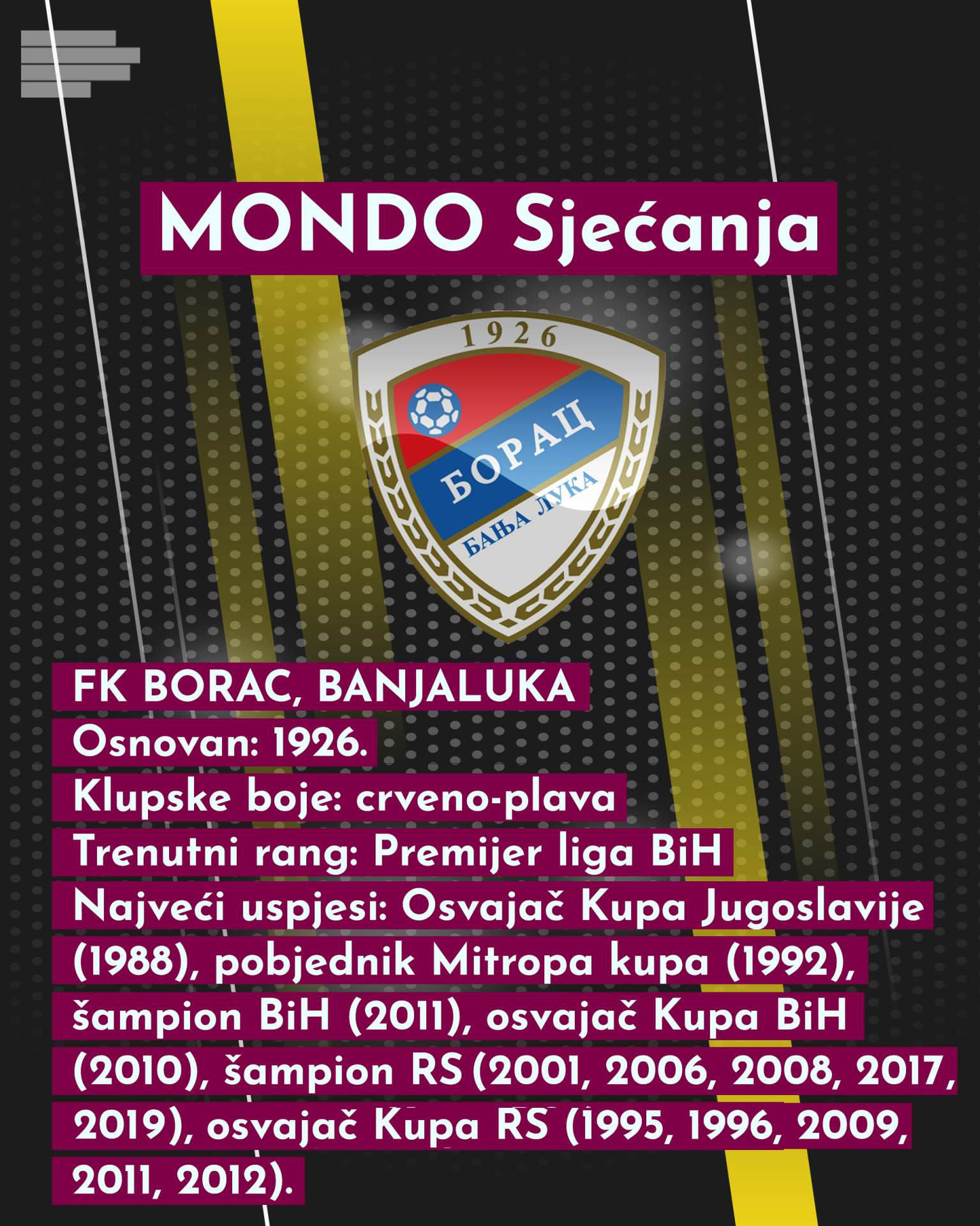 FK Borac Banjaluka - MONDO Sjećanja