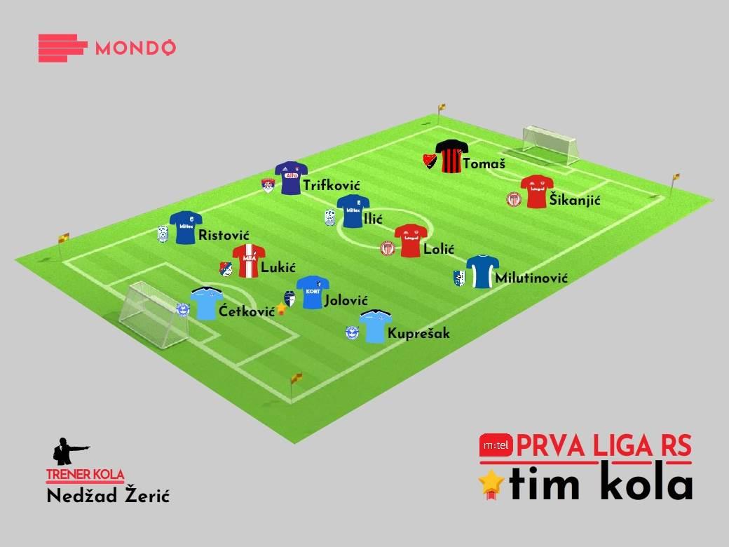 MONDO Tim kola Prve lige RS 1. kolo 2020/21