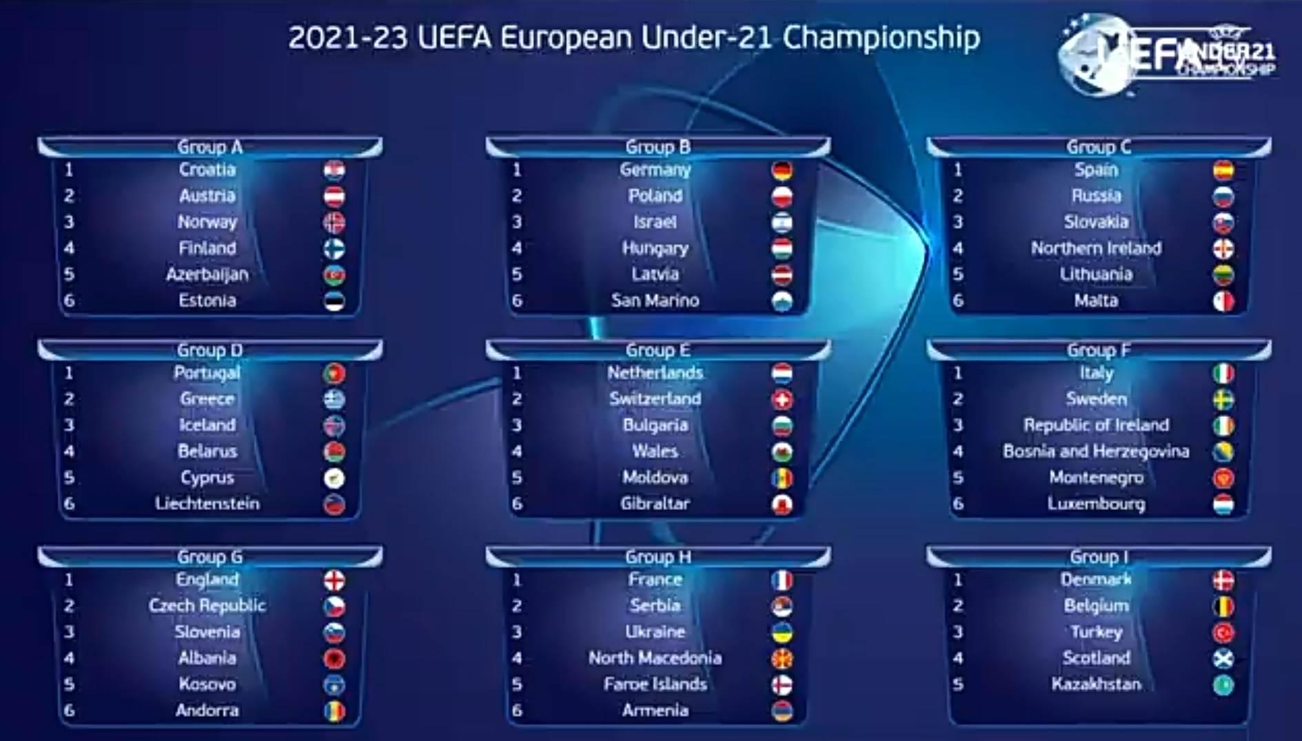 žreb kvalifikacije euro