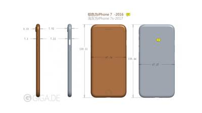iPhone 7 dimenzije, iPhone 7 i iPhone 7S