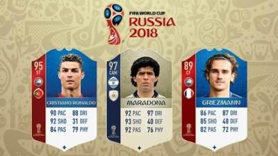 FIFA 18 World Cup Russia 2018 download besplatno spisak novina