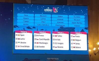 evropsko prvenstvo, žreb