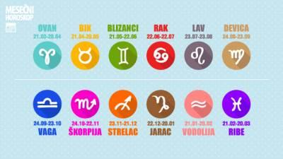 horoskop mesecni